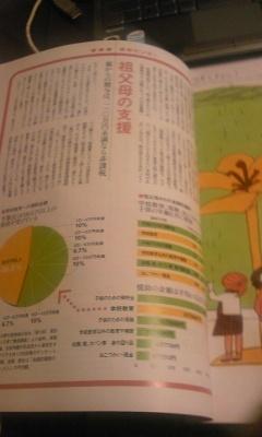 プレジデントファミリー2010年10月号別冊